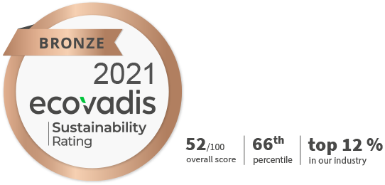 Certyfikat EcoVadis 2021